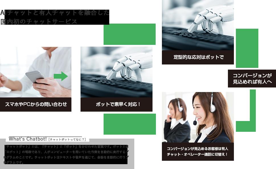 RYO-TALKの全体イメージの図